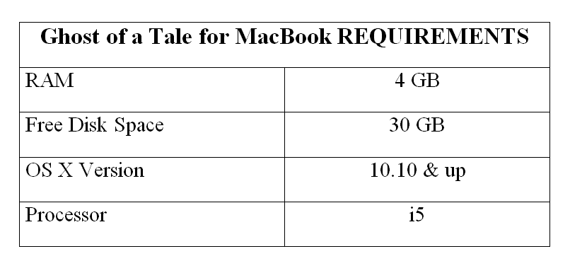 Ghost of a Tale for MacBook REQUIREMENTS