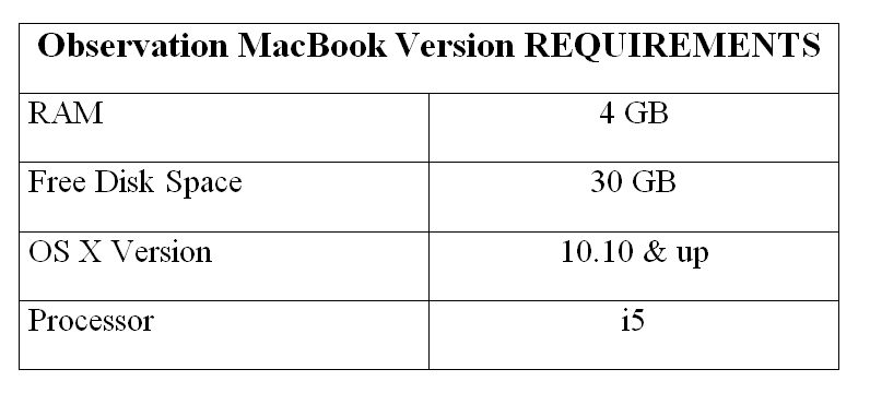 Observation MacBook Version REQUIREMENTS
