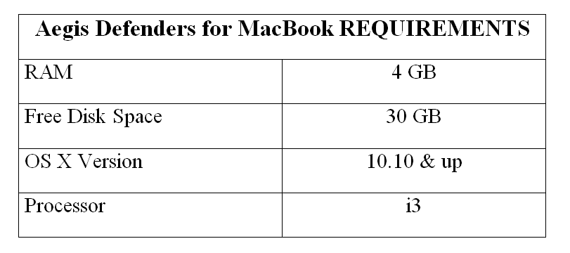 Aegis Defenders for MacBook REQUIREMENTS
