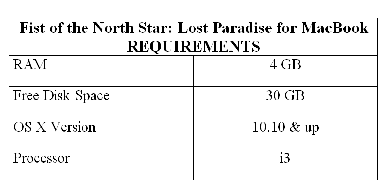 Fist of the North Star: Lost Paradise for MacBook REQUIREMENTS