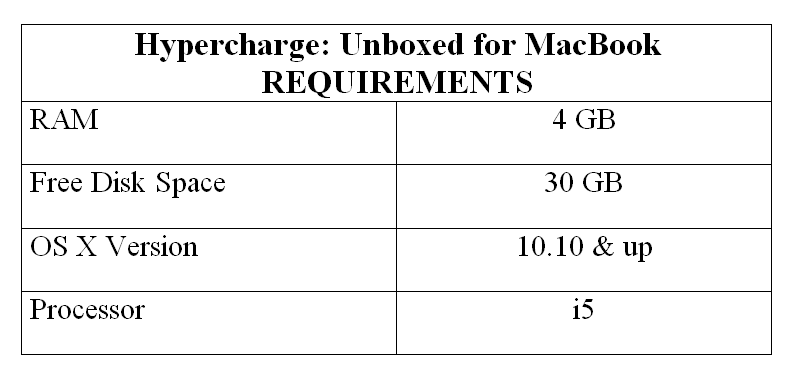 Hypercharge: Unboxed for MacBook REQUIREMENTS
