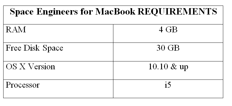 Space Engineers for MacBook REQUIREMENTS