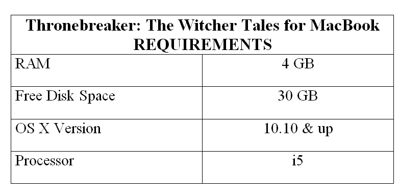 Thronebreaker: The Witcher Tales for MacBook REQUIREMENTS
