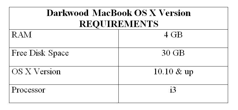 Darkwood MacBook OS X Version REQUIREMENTS