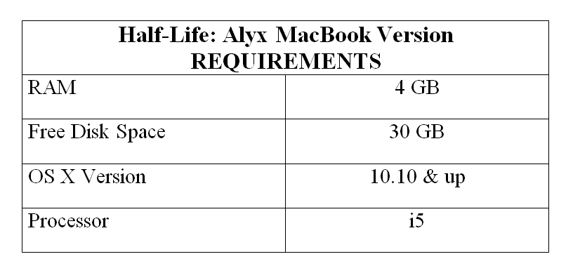 Half-Life: Alyx MacBook Version REQUIREMENTS