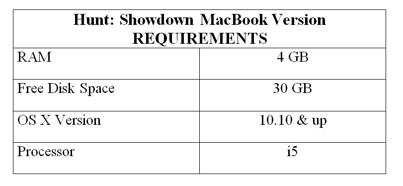 Hunt: Showdown MacBook Version REQUIREMENTS