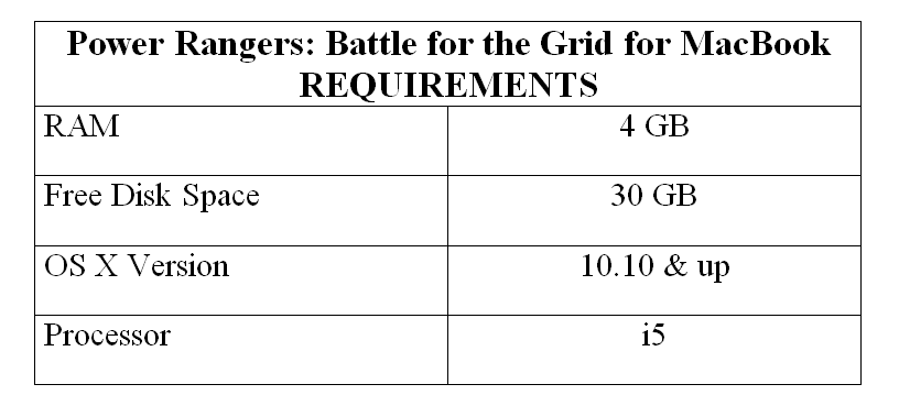 Power Rangers: Battle for the Grid for MacBook REQUIREMENTS